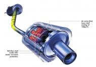 Opel Astra H/Zafira B przegląd układu wydechowego